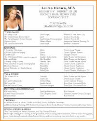 Dance Resume Template Dance Resumes Broluthfi Co