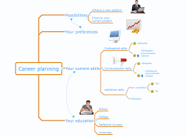 Concept Map Template Conceptdraw Samples Mind Maps U2014 Idea Communication