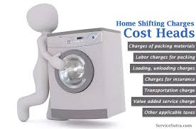 Hiring Movers Home Shifting Charges Costs Of Hiring Movers And Packers