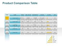 comparison table editable powerpoint template