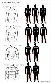 Guys Wearing Skinny Jeans Let U0027s Hear It For The Boys Drawings Anatomy And Drawing Reference