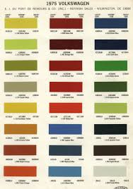 how to remember electrical resistor color codes steps wiring