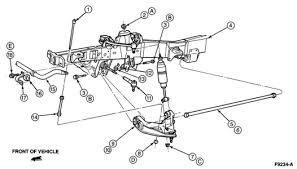 ford explorer front end parts diagram questions answers with