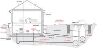basement watchdog bwc1 basement watchdog dual float sump pump