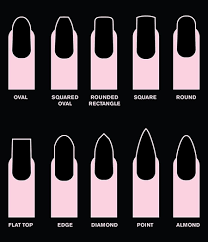 the ultimate guide to finding the perfect nail shape for your
