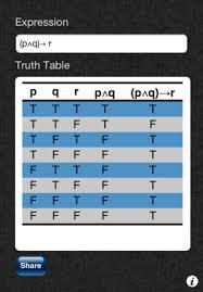 truth table validity generator mertz werkz truth table generator
