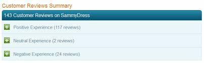 is sammydress a scam maybe not