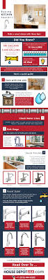 buying a kitchen faucet buying a kitchen faucet make a smart choice with these tips