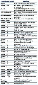 organisation bureau windows petit encyclopédie de l électricité edf animation turbo