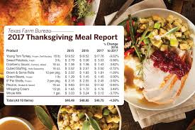 turkey prices lead drop in thanksgiving meal costs farm