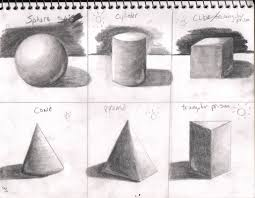 shading forms art class pinterest drawings art lessons and
