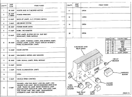 dodge fuse box dodge wiring diagrams for diy car repairs