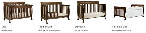 best baby cribs of 2018 reviewed and rated mommyhood101 your