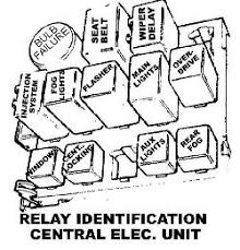 circuits and relays