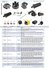 ford electrics u0026 instruments page 280 sparex parts lists