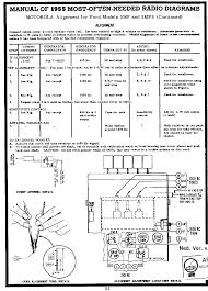 motorola 5mf8 autoradio for ford fdh18805 a2 1955 sm service