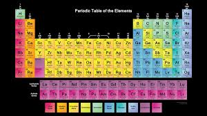 Asapscience Periodic Table Lyrics Science The Elements Song Download