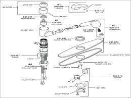 kitchen faucet parts kohler fairfax kitchen faucet parts list hum home review