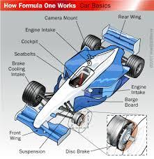 formula one cars formula one cars howstuffworks