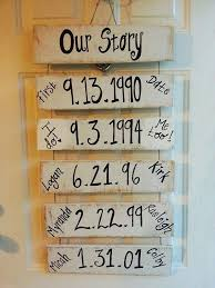 wood anniversary gift ideas our story important dates wood sign date engagement date