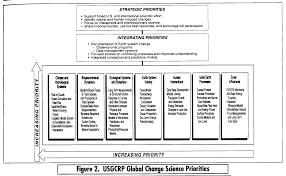 1993 eos reference handbook