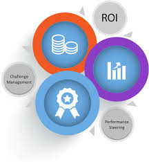 Challenge Roi Manage Your Business Challenges And Incentives From A To Z