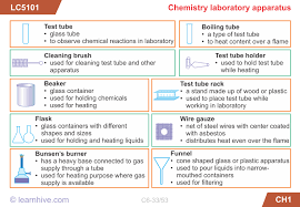 learnhive icse grade 6 chemistry introduction to chemistry