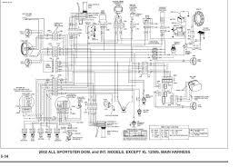 wiring diagram for 2002 sportster readingrat net