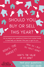How To Sell My House Should I Buy A House Or Sell My House This Year