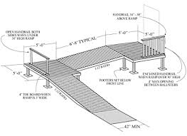 How To Build A Storage Shed Ramp by Build A Wheelchair Ramp