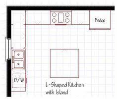 l shaped kitchen with island floor plans kitchen floor plan basics kitchens kitchen floor plans and layouts