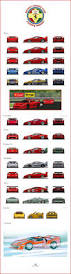 pixel car png 38 best pixelcars images on pinterest accounting messages and