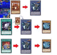 how i summoned turn 1 double blue eyes white dragon duellinks