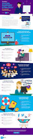 Best Help Desk Software For Small Business by Infographic Creating A Social Support Strategy For Improved