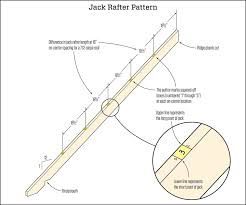 rafter spacing fast jack rafter layout and cutting jlc online framing structure