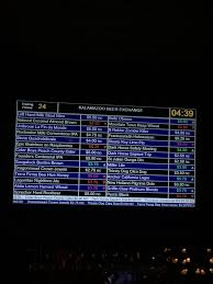 stock ticker at this bar i go to the prices of the beers change every 15