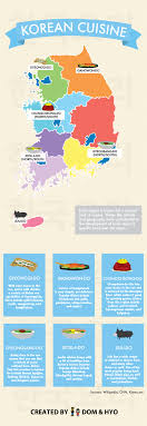cuisine by region cuisine by region learn basic vocabulary phrases