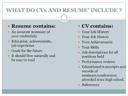 what your resume should have download what should be in a resume