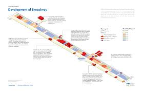 Zoning Map Chicago by Houseal Lavigne Associates Chicago Broadway Avenue Zoning