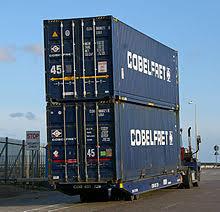 Interior Dimensions Of A 53 Trailer Intermodal Container Wikipedia