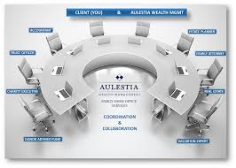 family home office services aulestia wealth management