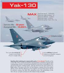 russian air force to receive yak 130 and su 35 aircrafts