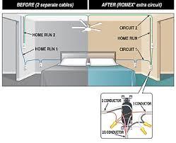 bedroom wiring code memsaheb net