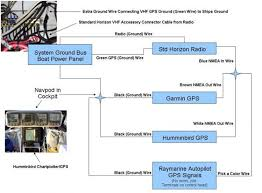 wiring to vhf dsc sailboatowners com forums