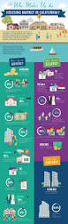 California Real Estate Market Infographic Who Makes Up The Housing Market In California Gw