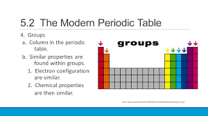 what is the modern periodic table 5 2 the modern periodic table ppt video online download