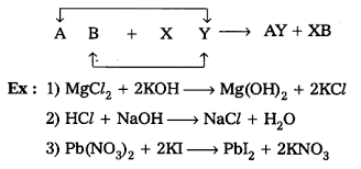 what is the difference between displacement and double