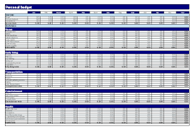 Personal Budget Spreadsheet Template Personal Budget Worksheet Office Templates