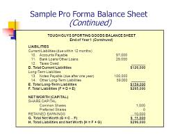 End Of Year Balance Sheet Template Understanding Your Financial Requirements Ppt