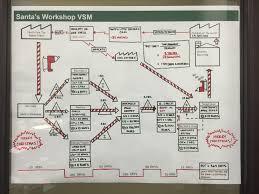Value Stream Map Every Factory Needs A Value Stream Map U2013 Even Santa U0027s